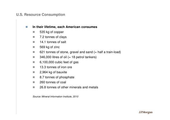 U.S. Resource Consumption