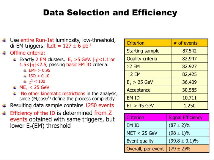 Data Selection and Efficiency