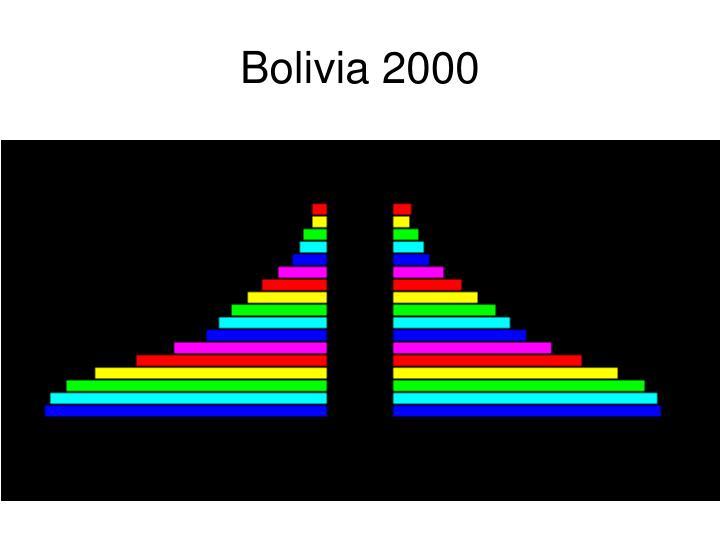 Bolivia 2000