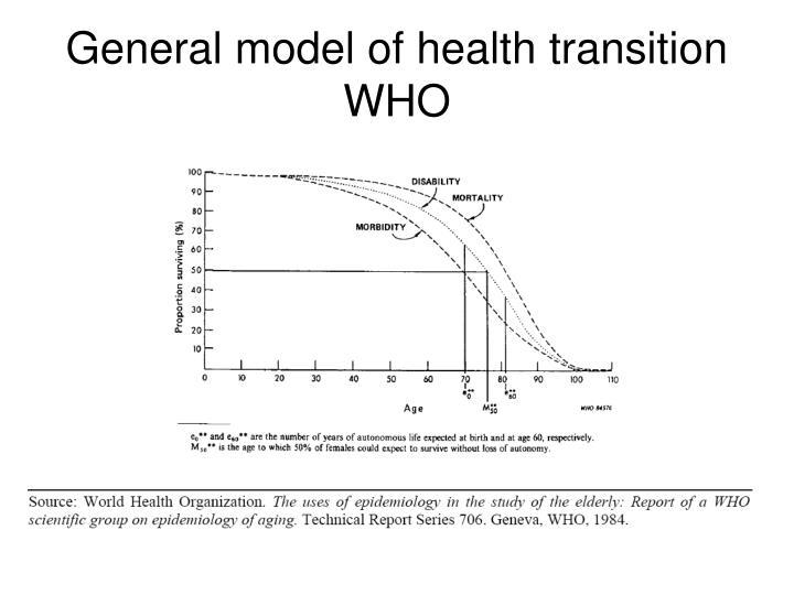 General model of health transition