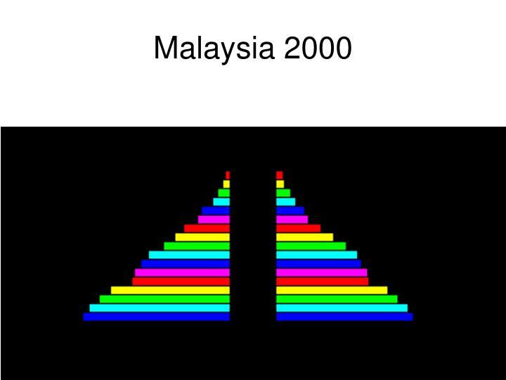 Malaysia 2000
