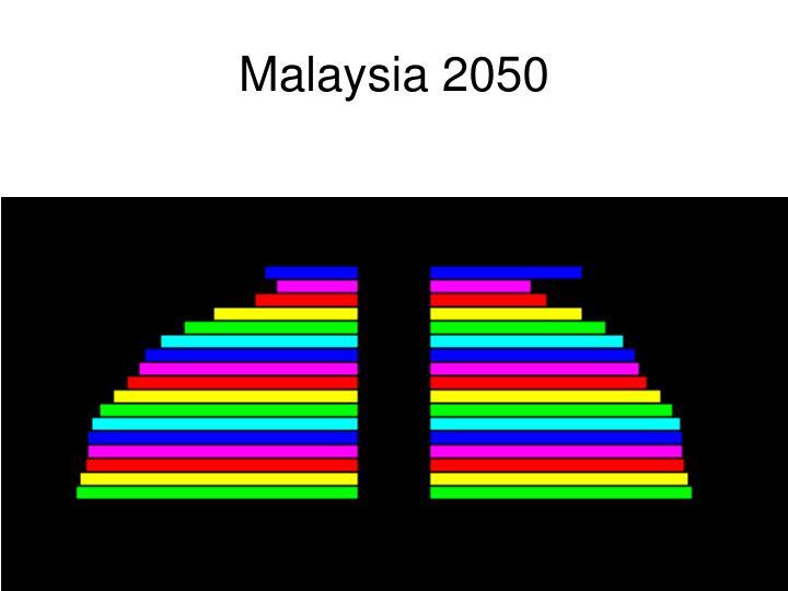 Malaysia 2050