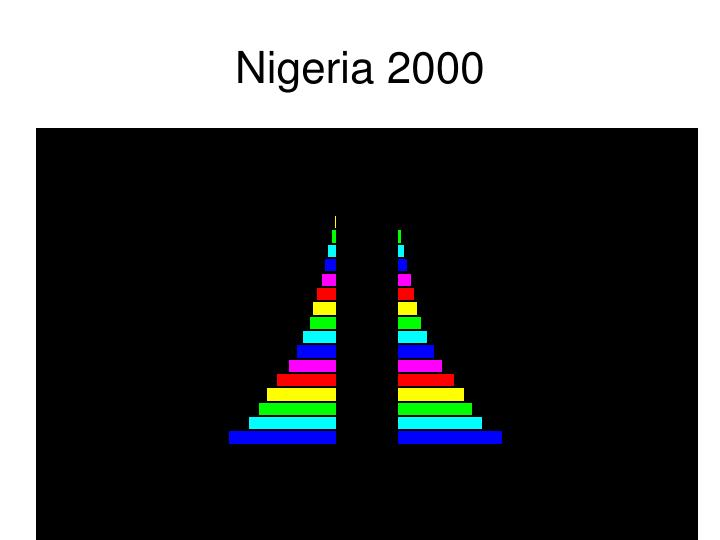 Nigeria 2000