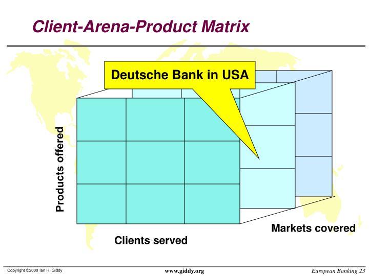 Client-Arena-Product Matrix