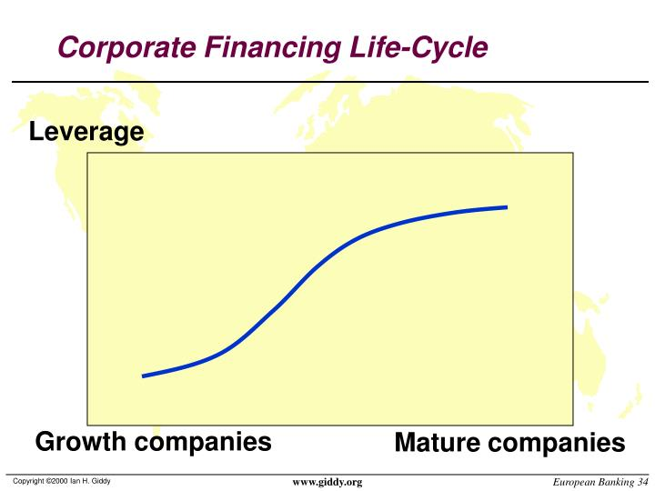 Corporate Financing Life-Cycle