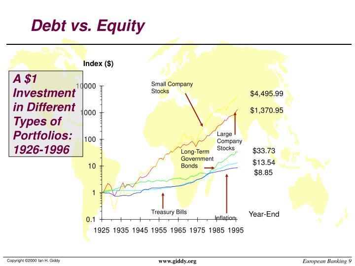 Debt vs. Equity