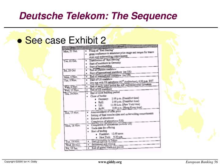 Deutsche Telekom: The Sequence