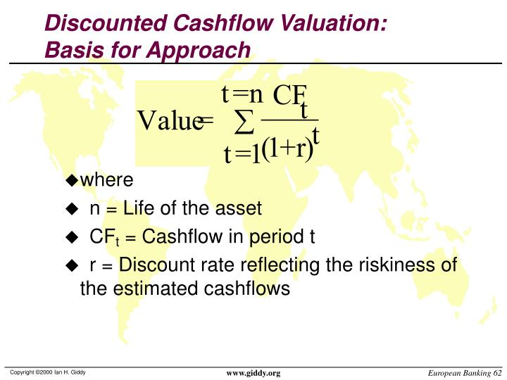 Discounted Cashflow Valuation: