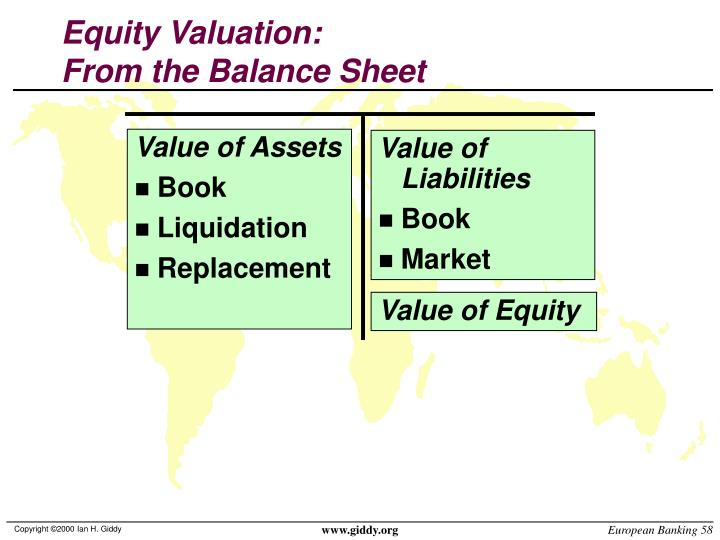 Equity Valuation: