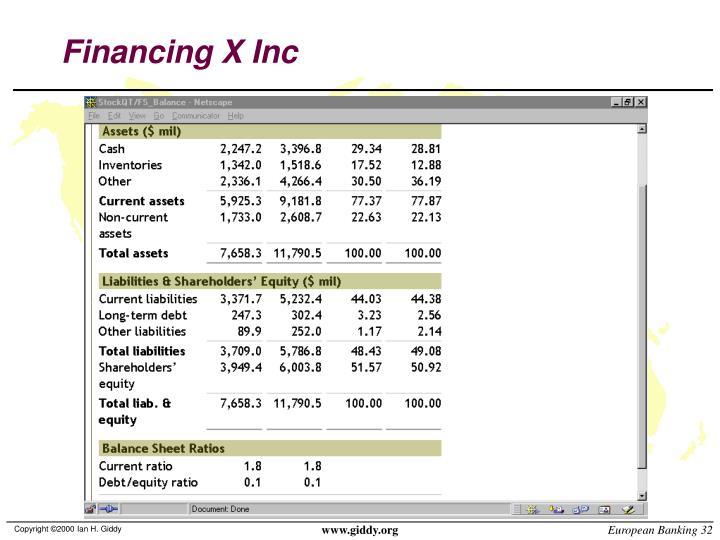 Financing X Inc