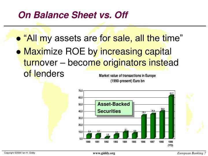 On Balance Sheet vs. Off