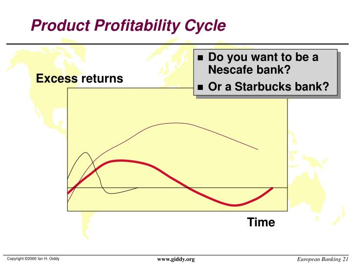 Product Profitability Cycle