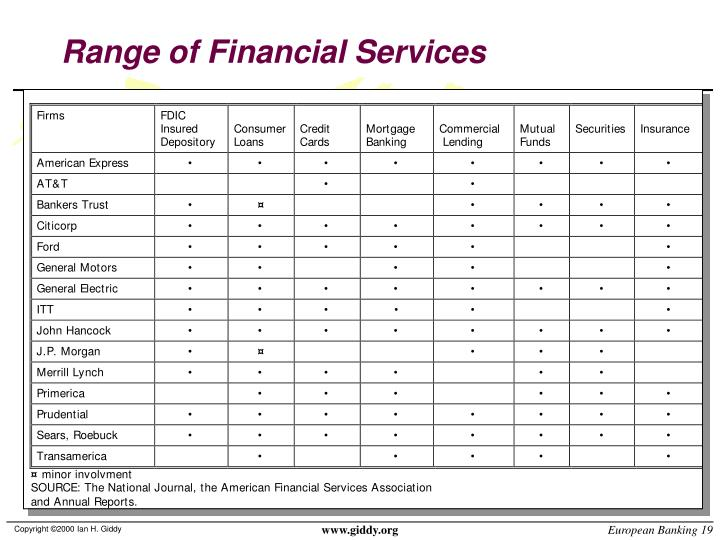 Range of Financial Services