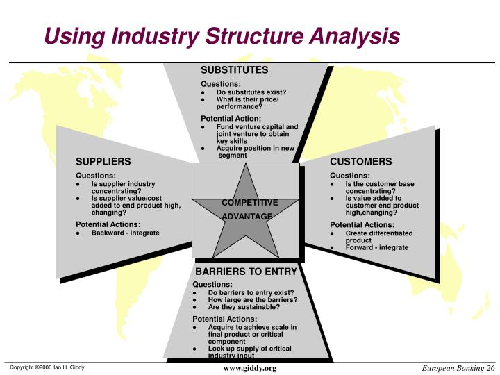 Using Industry Structure Analysis