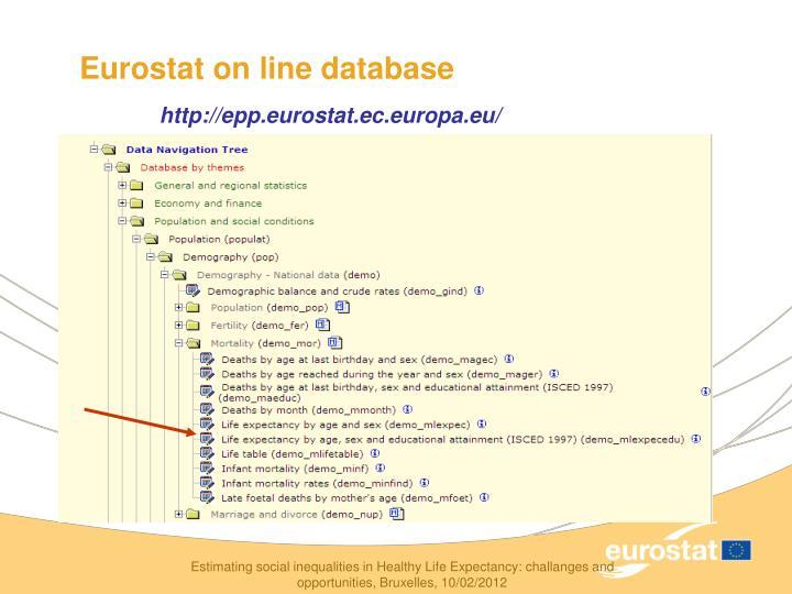 Eurostat on line database