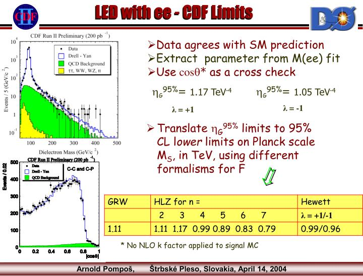 LED with ee - CDF Limits
