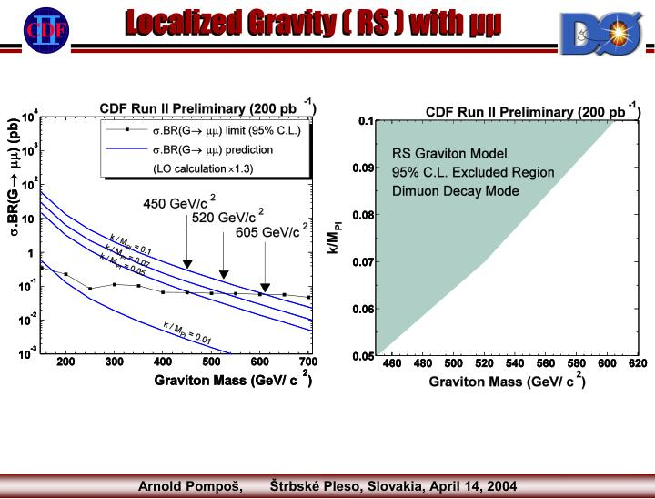 Localized Gravity ( RS ) with