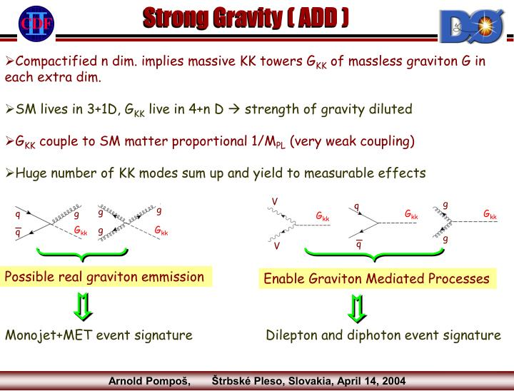 Strong Gravity ( ADD )