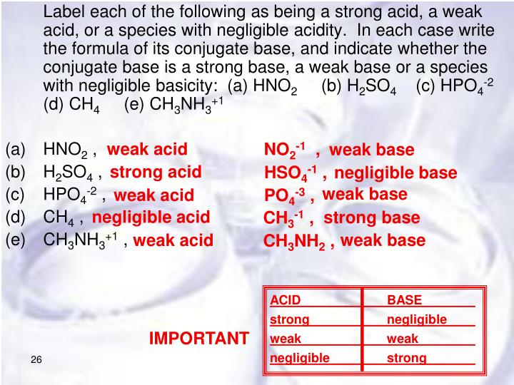 Label each of the following as being a strong acid, a weak acid, or a species with negligible acidity.  In each case write the formula of its conjugate base, and indicate whether the conjugate base is a strong base, a weak base or a species with negligible basicity:  (a) HNO