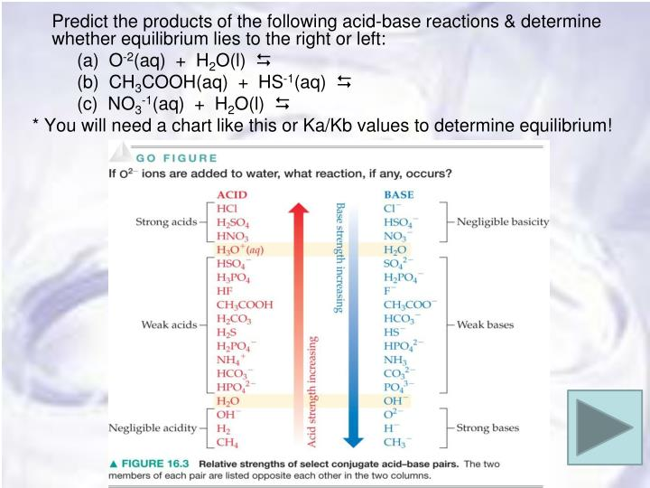 Predict the products of the following acid-base reactions & determine whether equilibrium lies to the right or left: