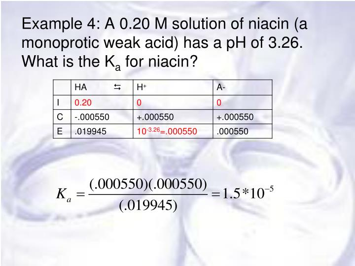 Example 4: A 0.20 M solution of niacin (a