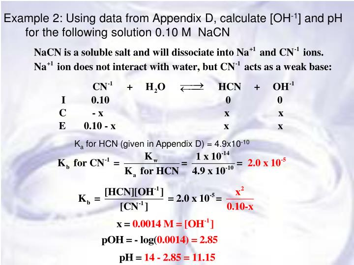 Example 2: Using data from Appendix D, calculate [OH