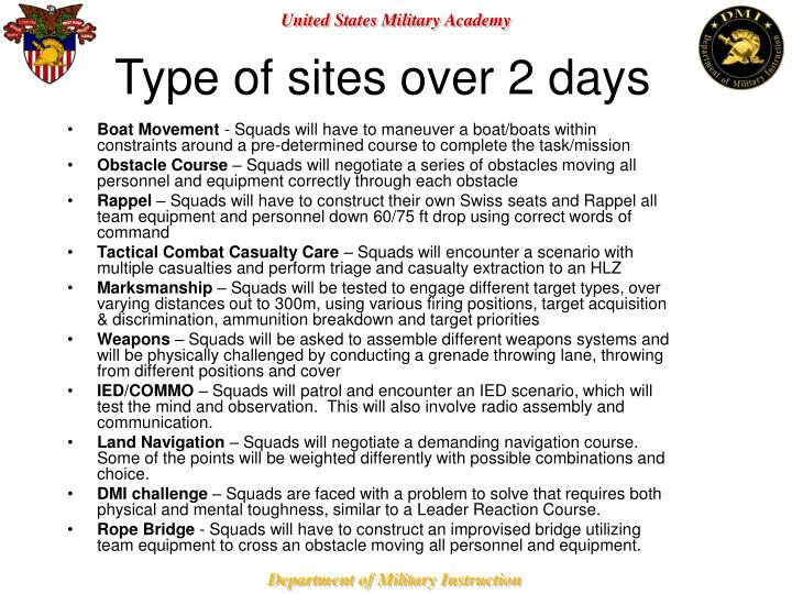 Type of sites over 2 days