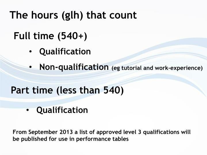 The hours (glh) that count