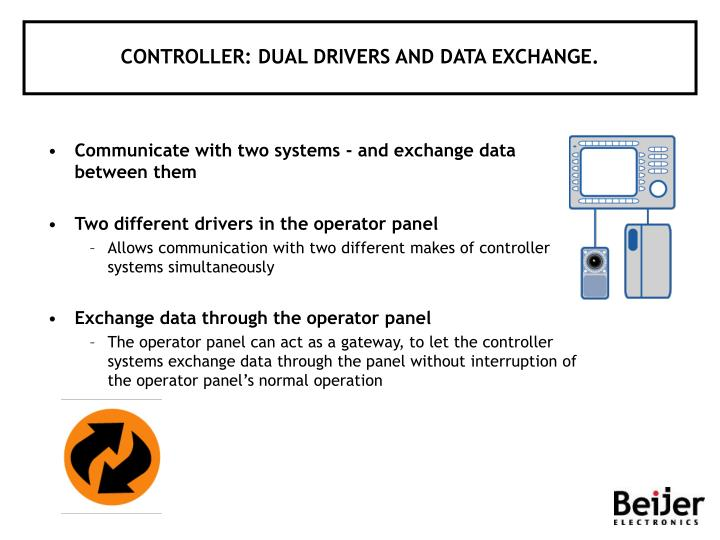 CONTROLLER: DUAL DRIVERS AND DATA EXCHANGE.