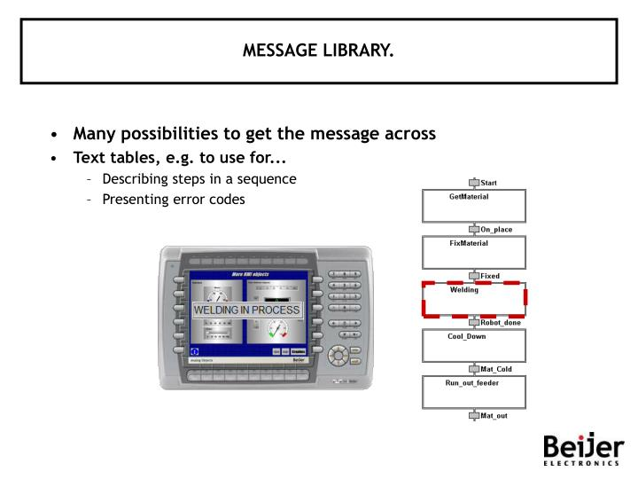 MESSAGE LIBRARY.