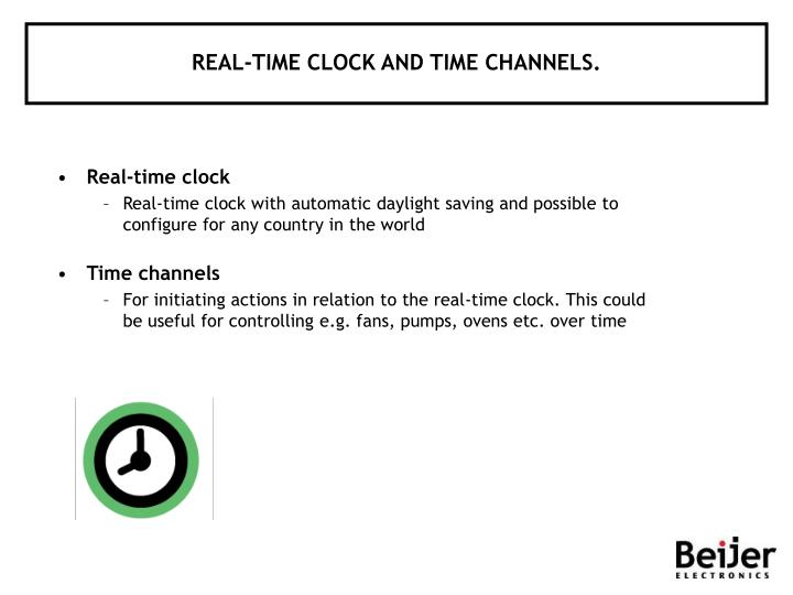 REAL-TIME CLOCK AND TIME CHANNELS.