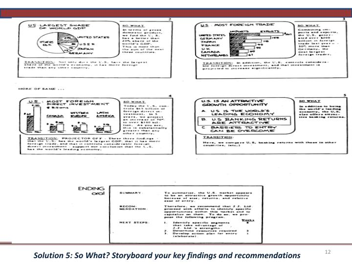 Solution 5: So What? Storyboard your key findings and recommendations