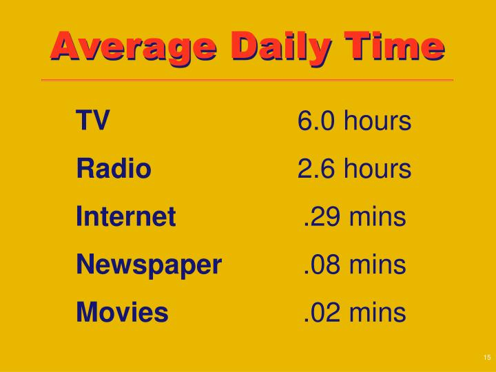 Average Daily Time
