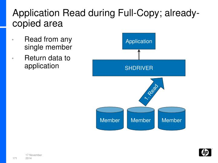 Application Read during Full-Copy; already-copied area