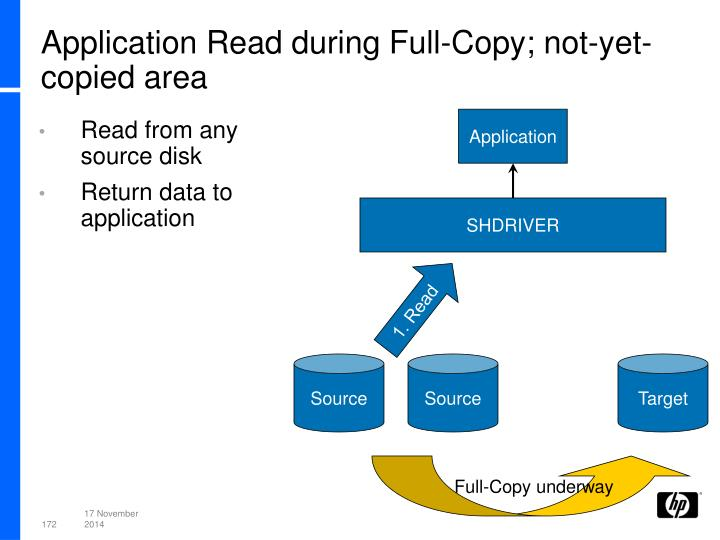 Application Read during Full-Copy; not-yet-copied area