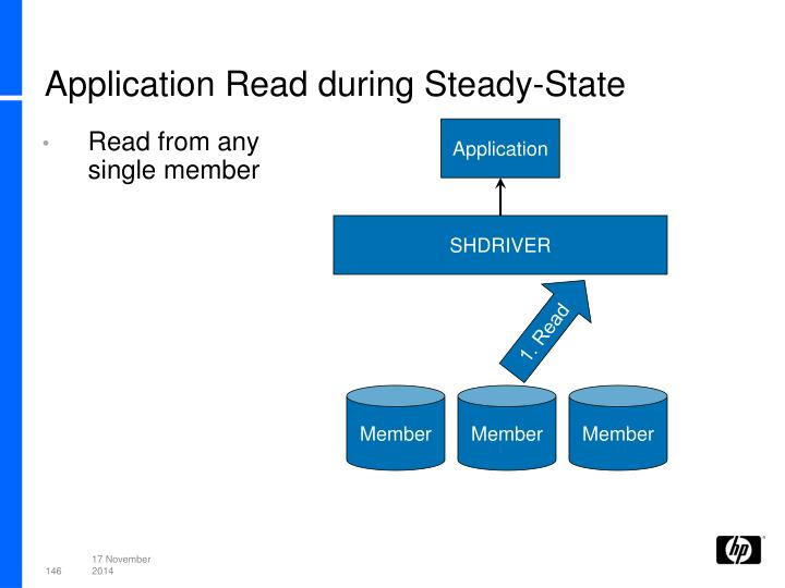 Application Read during Steady-State