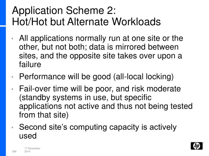 Application Scheme 2: