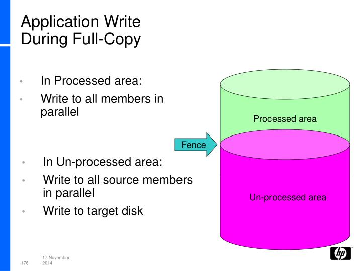 Application Write