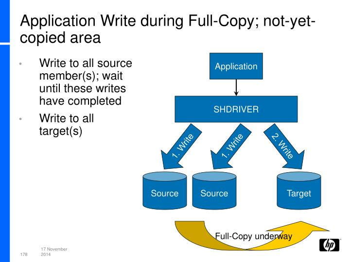 Application Write during Full-Copy; not-yet-copied area