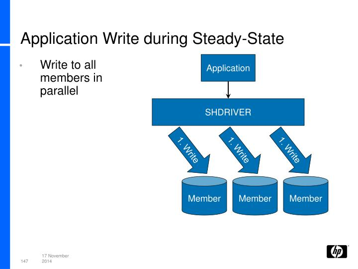 Application Write during Steady-State