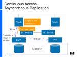 continuous access asynchronous replication3