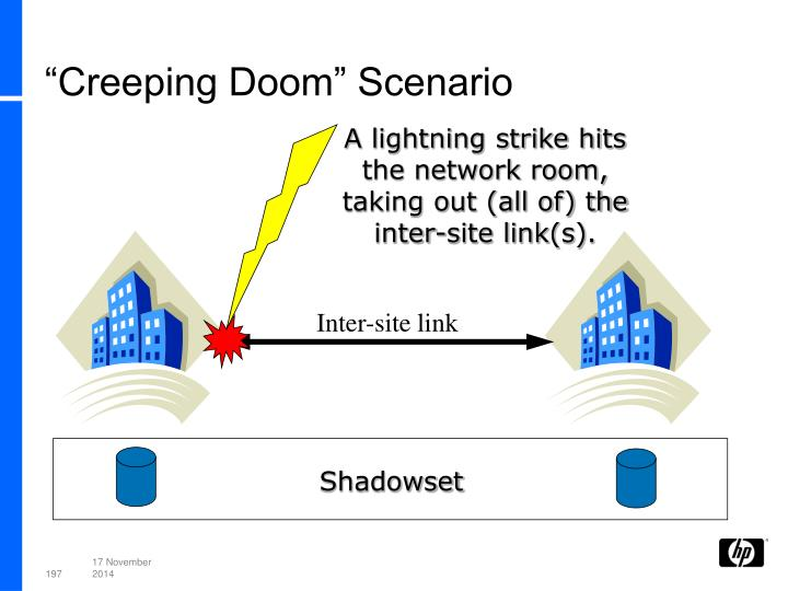 """Creeping Doom"" Scenario"