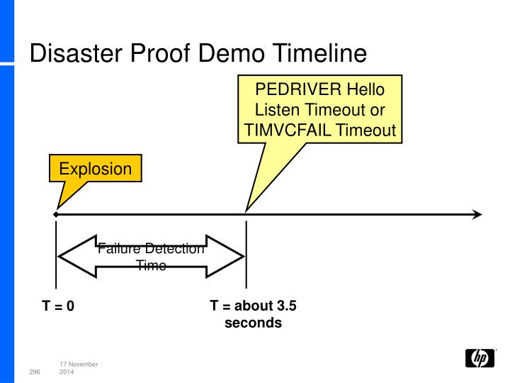 Disaster Proof Demo Timeline