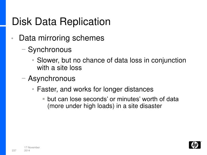 Disk Data Replication