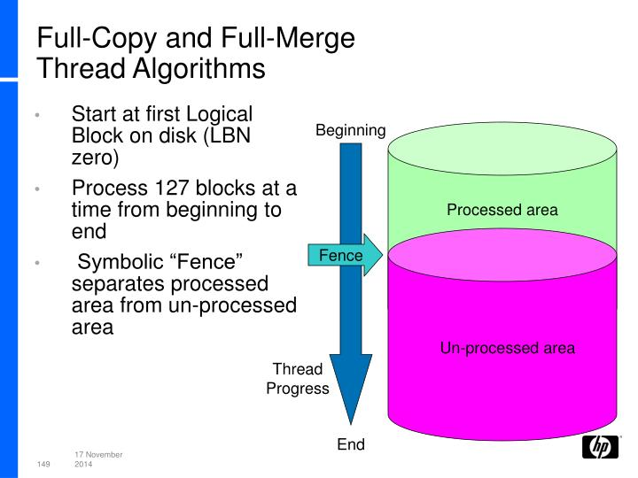 Full-Copy and Full-Merge