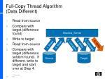 full copy thread algorithm data different