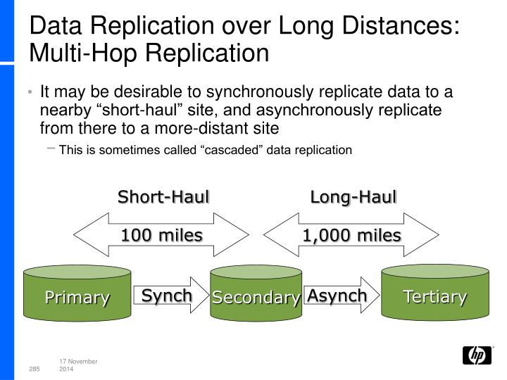 Data Replication over Long Distances: