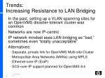 trends increasing resistance to lan bridging