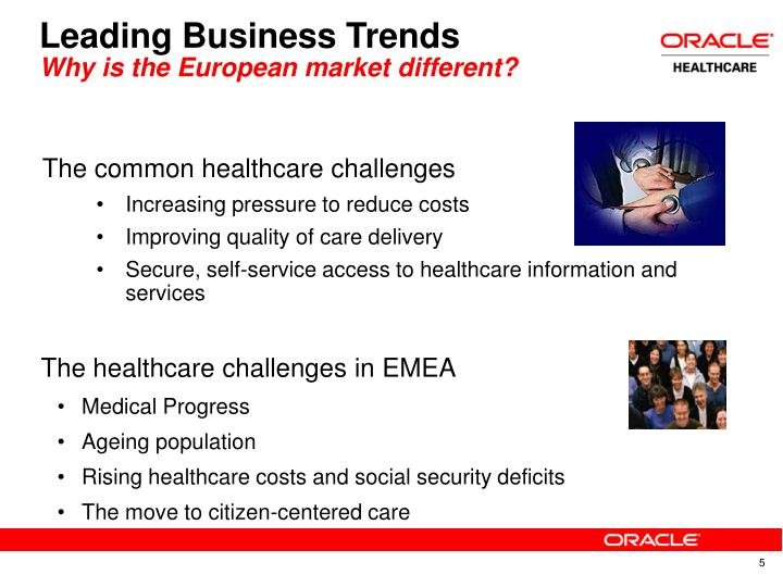 Leading Business Trends