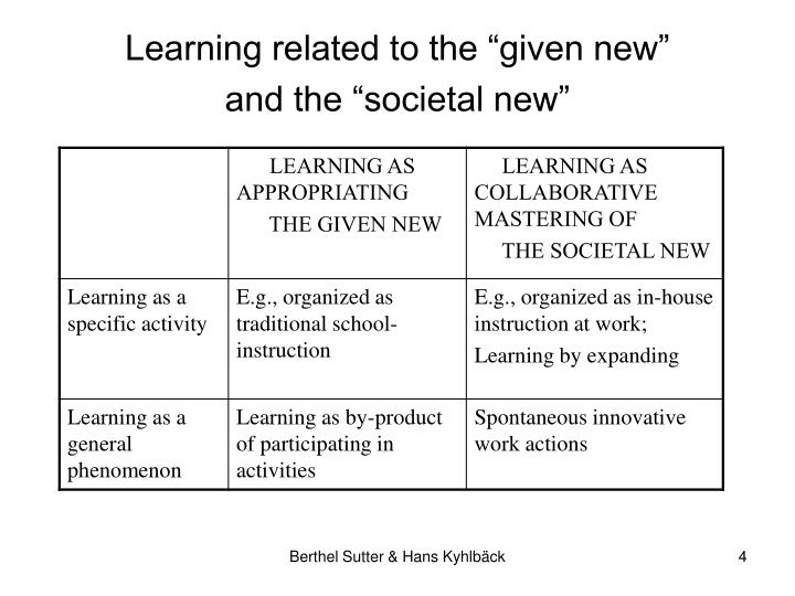 "Learning related to the ""given new"""